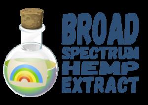 CoccoMio CBD Broad Spectrum Winterised Hemp Extract