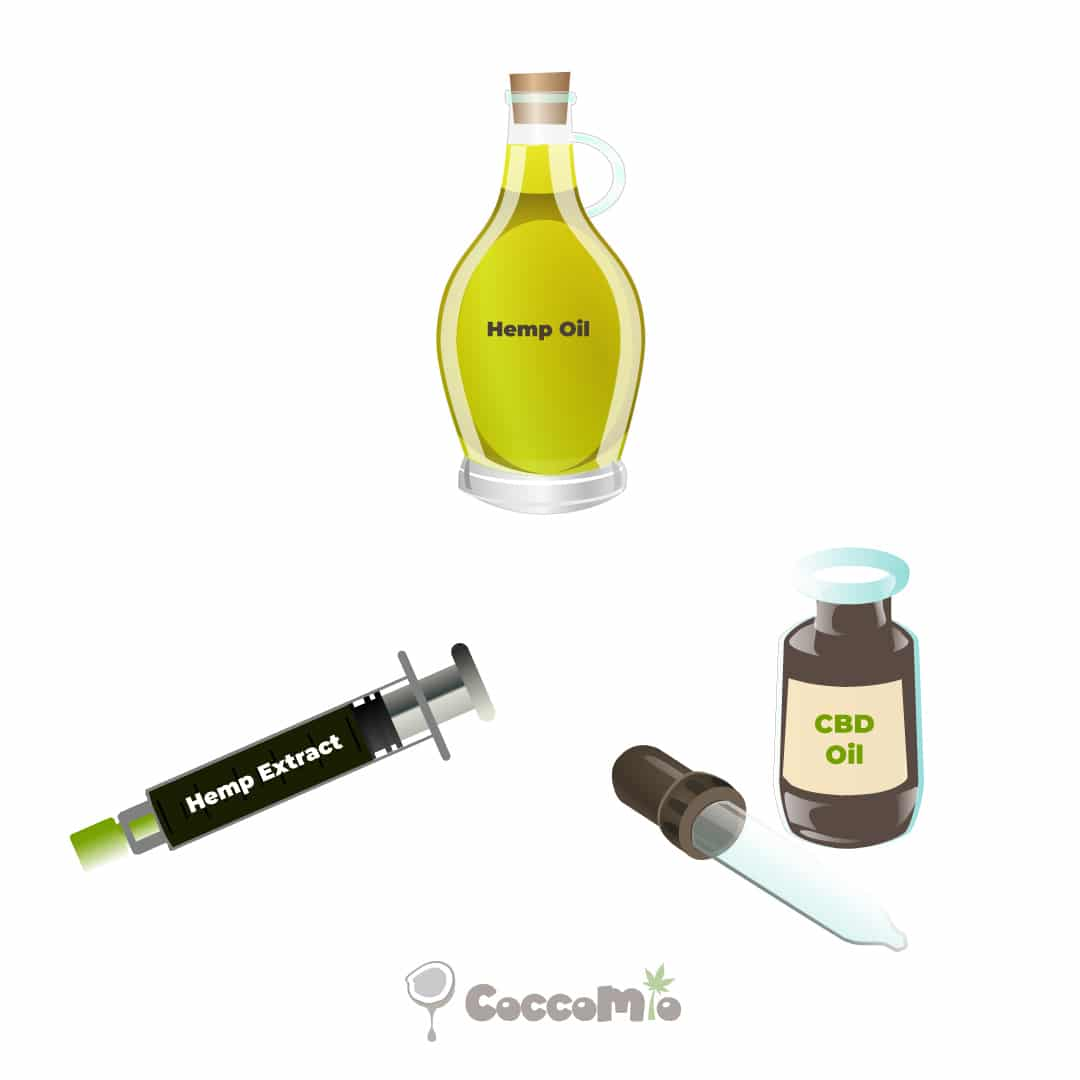CoccoMio Hemp Oil CBD Oil Hemp Extract