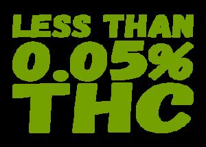 CoccoMio Less Than 0.05%
