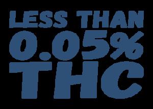 CoccoMio Less Than 0.05% CBD Winterised