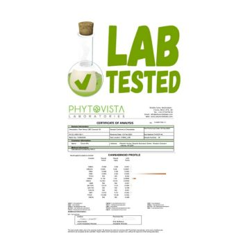 What is a CBD Lab Report CoccoMio